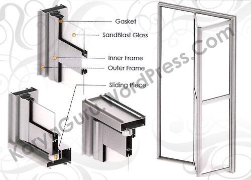 Folding Door - Oredor