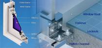 Service 3D Modeling