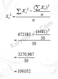 04. Nilai Total Varian Butir Instrumen Variabel X1