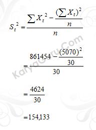04. Nilai Total Varian Butir Instrumen Variabel X3