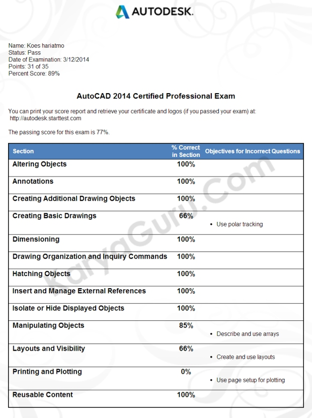 AutoCAD Professional CertificationTests and Score Reports