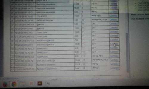 indischool@wifi.id Survey Wireless Access Point