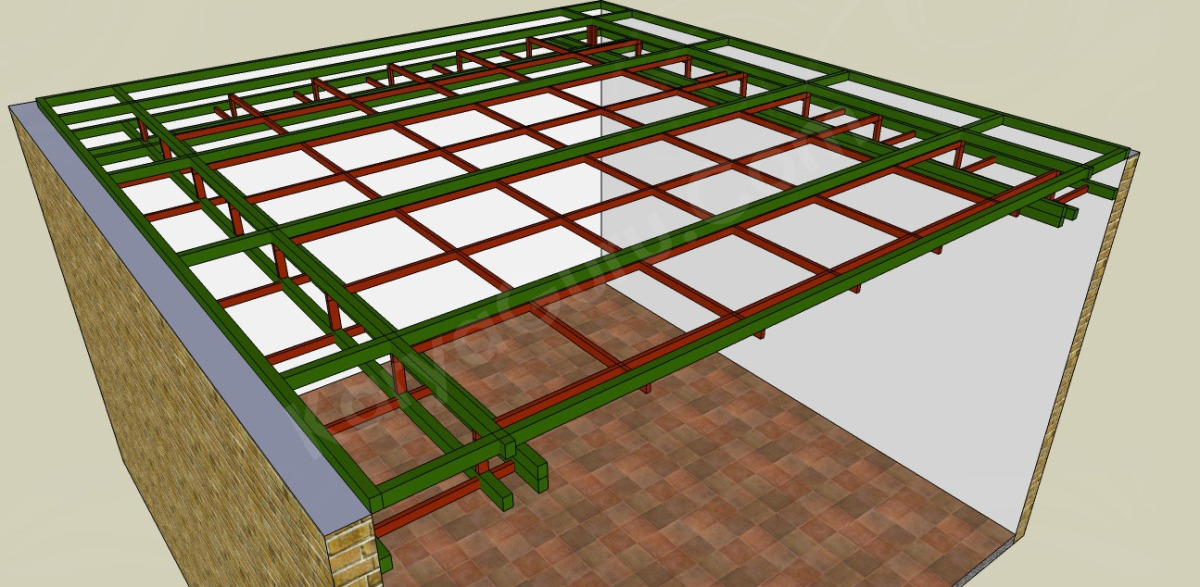Materi Belajar Pemasangan Rangka Plafond Gypsum Karyaguru Center