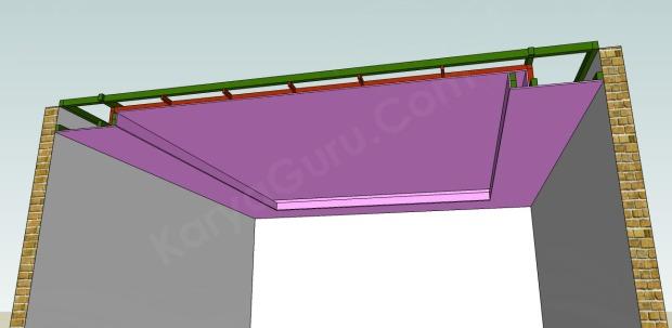 pemasangan gypsum up ceiling bagian bawah