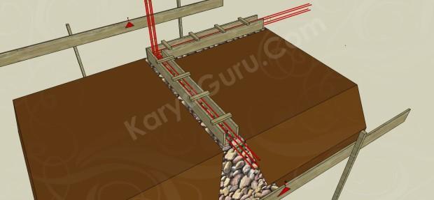 bekisting beton sloof