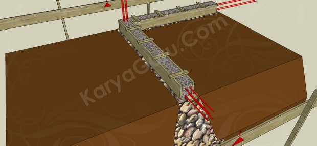 cor beton sloof