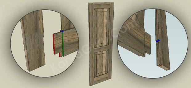 Sambungan Rangka Bawah Daun Pintu Panel