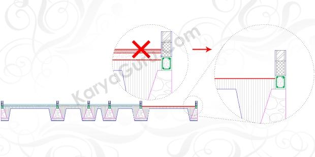 LEVEL - Tutorial Belajar AutoCAD Gambar Kerja Potongan C-C Rumah Tinggal ShopDrawing Section
