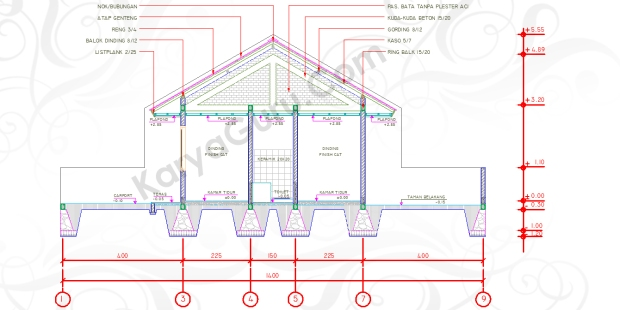 DIMENSI AS LEVEL - Tutorial Belajar AutoCAD Gambar Kerja Potongan C-C Rumah Tinggal ShopDrawing Section