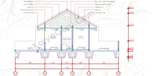 DIMENSI AS LEVEL - Tutorial Belajar AutoCAD Gambar Kerja Potongan C-C Rumah Tinggal ShopDrawing Section