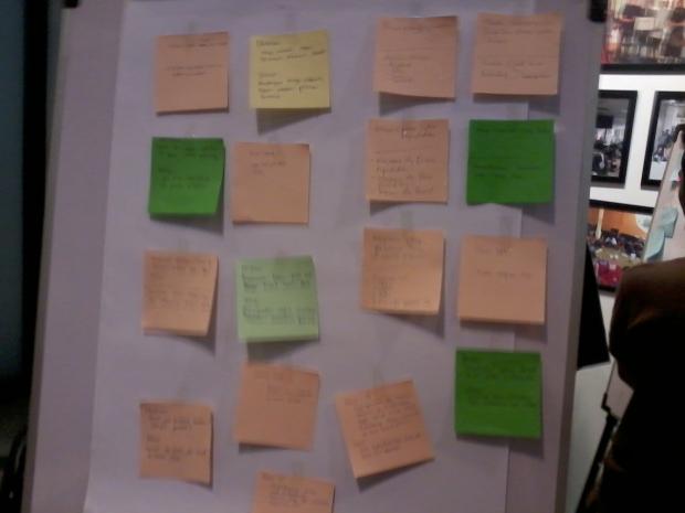 Hasil Workshop 1000StartupDigital setiap kelompok di Presentasikan untuk diberikan Masukan
