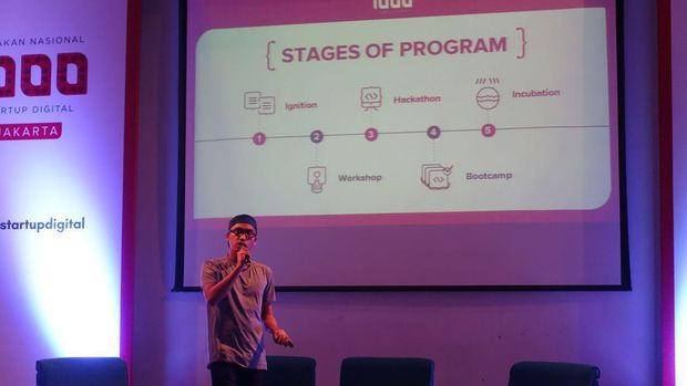 Stages of Program - Ignition Jakarta - 1000StartupDigital