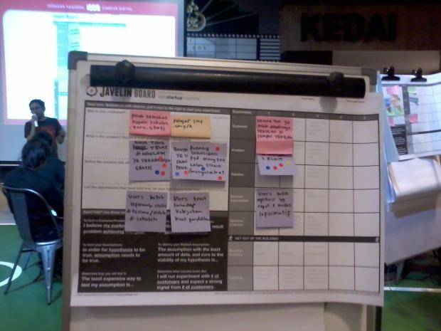 Workshop Hari Kedua sesi1 1000StartupDigital di Jakarta 1A lokasi BukaLapak