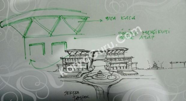 Sketsa Arsitektur PraDesain Atap Gedung Kantor DPRD